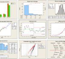 کاربرد نرم افزار Minitab در SPC و MSA